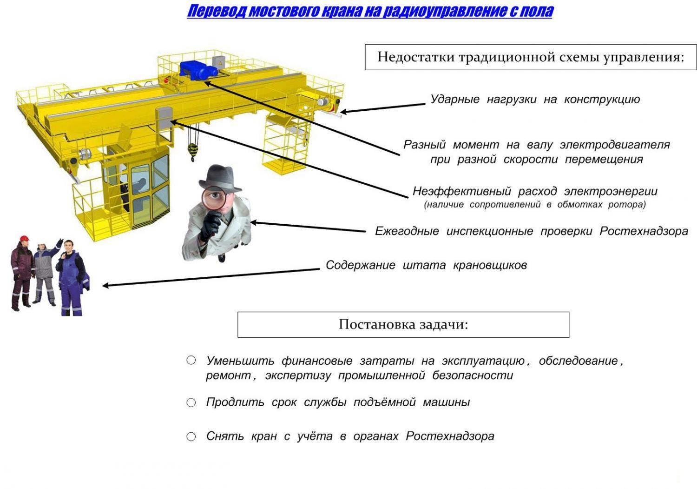 Модернизация 1
