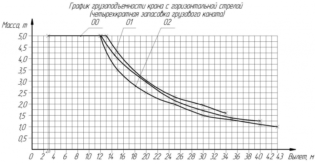 smk5.66-graph2