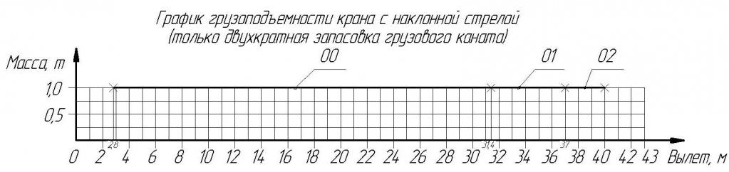 smk5.66-graph3