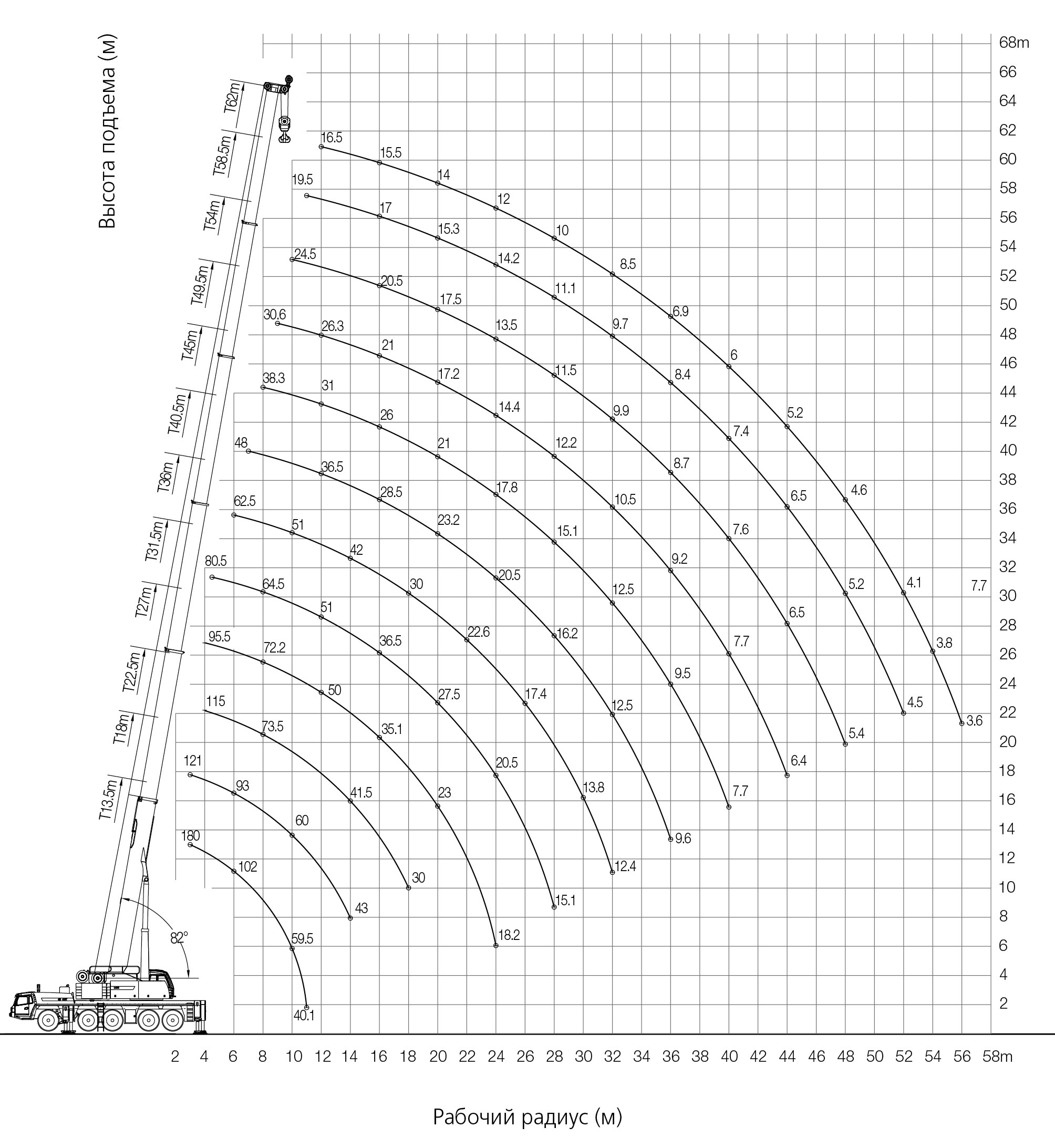 palfinger_sany_all_terrain_crane_lifting_sac1800_load_chart_EN
